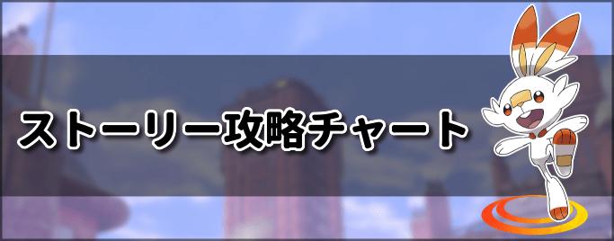 ストーリー ポケモン 攻略 シールド