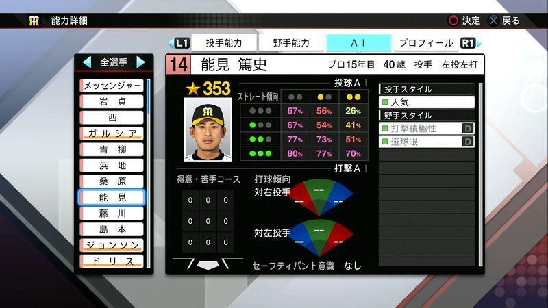 【プロスピ2019 PS4・Vita】能見 篤史の選手能力